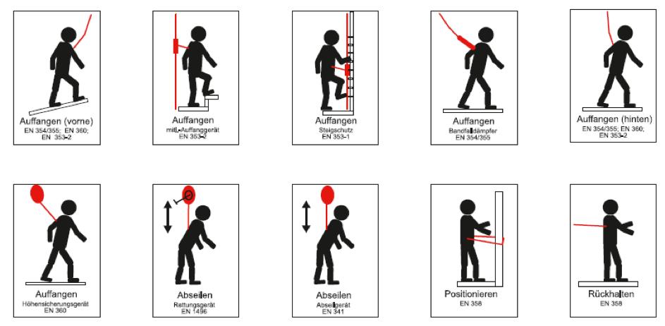 Vorschriften und Normen für die Absturzsicherung